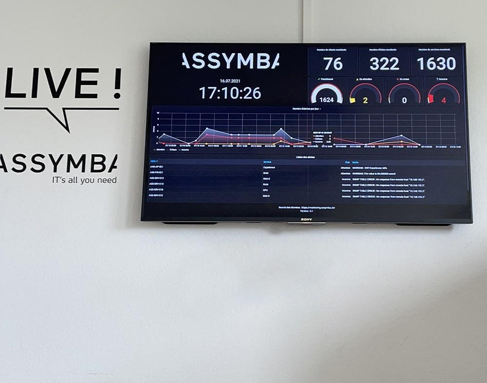 grand écran affichant des données de monitoring avec des graphiques